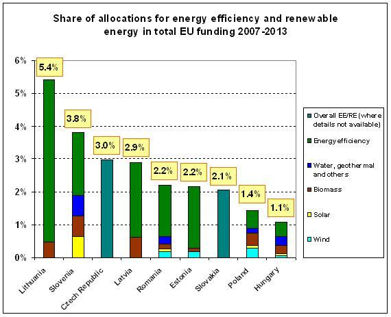 alternate energy sources an analysis Within a few years, the uae has become one of the world's leading hubs, producing and developing alternative energy sources, especially after the country won the right to host the headquarters.