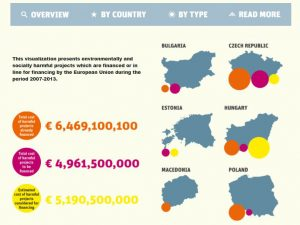 Here be monsters - the map of EU funding failures that\'s ...