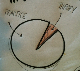 PPP-theory-practice.jpg