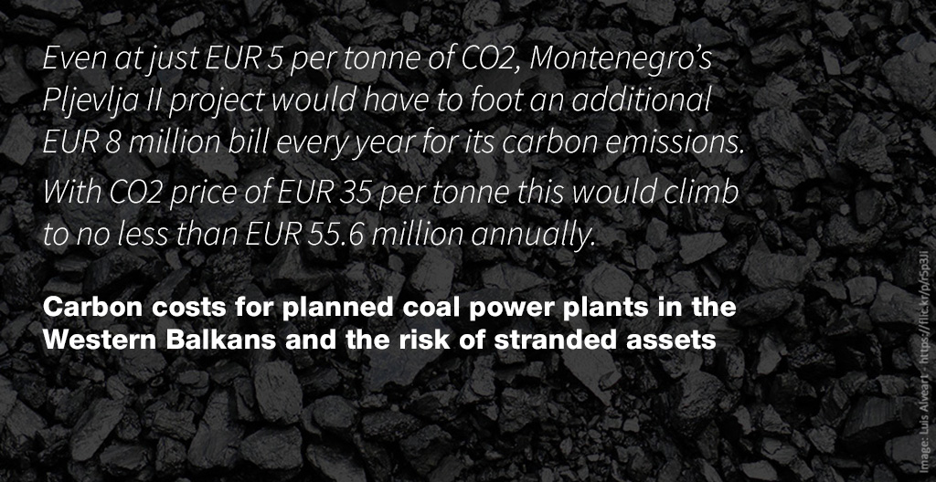 Even at just EUR 5 per tonne of CO2, Montenegro's Pljevlja II project would have to foot an additional EUR 8 million bill every year for its carbon emissions. With CO2 price of EUR 35 per tonne this would climb to no less than EUR 55.6 million annually.